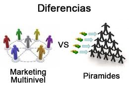 piramide-vs-multinivel