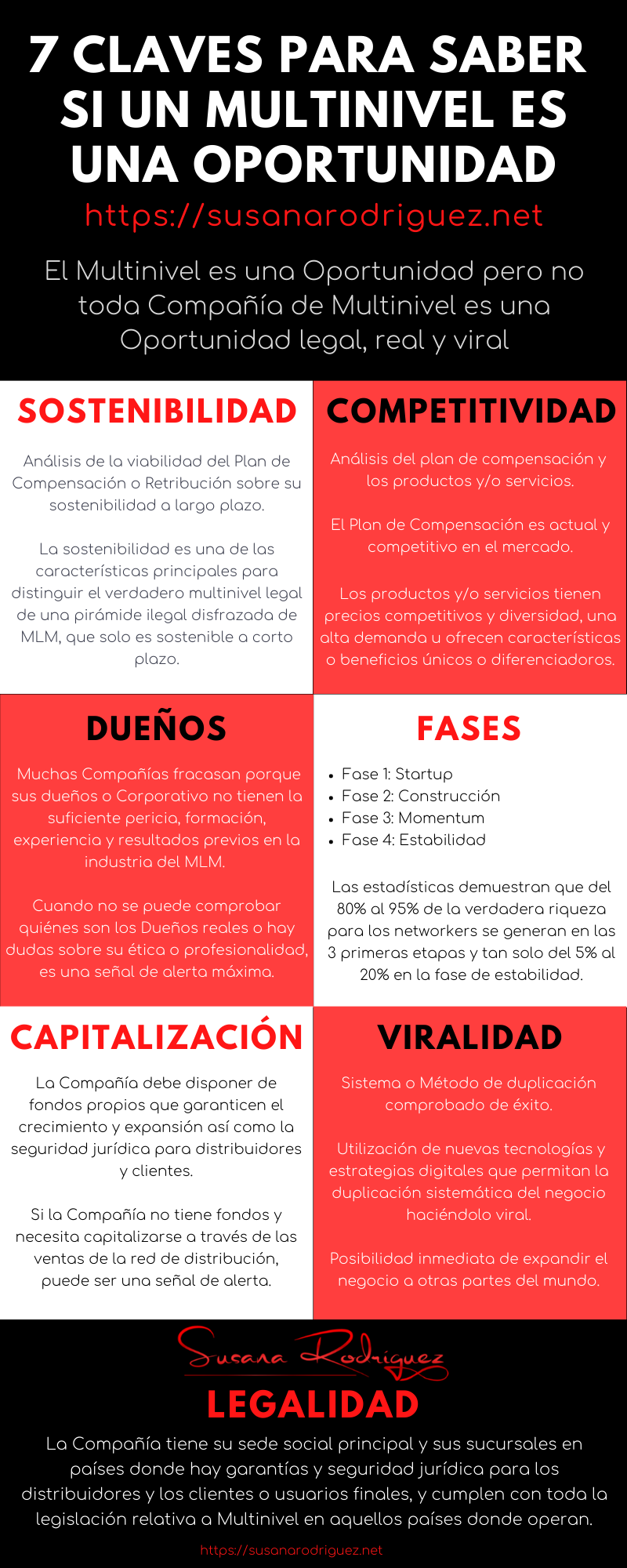 como saber si un multinivel es oportunidad o estafa
